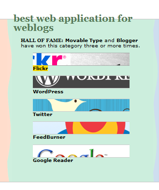 best_application_weblogs